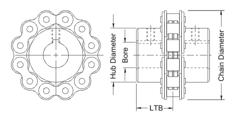 G&G Manufacturing Company - Roller Chain Flexible Coupler