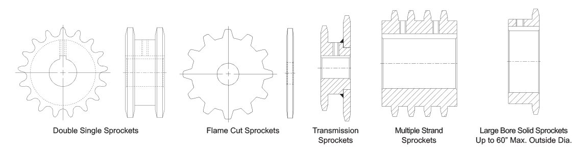 G&G Manufacturing Company - Sprockets