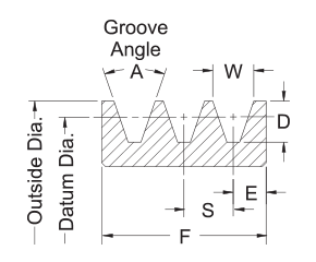 G&G Manufacturing Company - Super V, Groove Dimensions