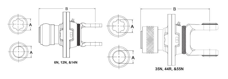 G&G Manufacturing Company - Ball Bearing Type Shear Yokes